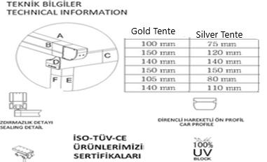 Motorlu Pergole Teknik Özellikleri